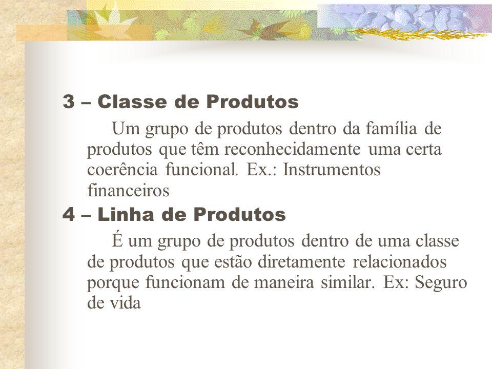5 – Tipo de Produto Itens dentro de uma linha de produtos que compartilham uma ou diversas formas possíveis do produto.