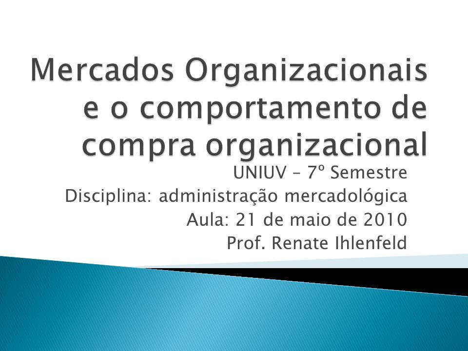 UNIUV – 7º Semestre Disciplina: administração mercadológica Aula: 21 de maio de 2010 Prof. Renate Ihlenfeld