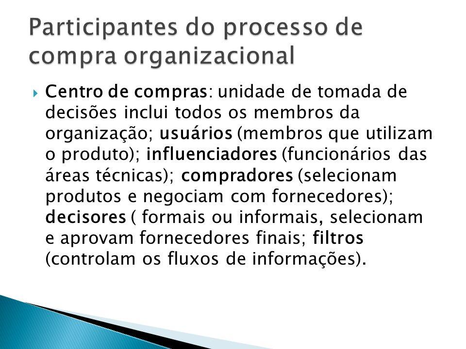Centro de compras: unidade de tomada de decisões inclui todos os membros da organização; usuários (membros que utilizam o produto); influenciadores (f
