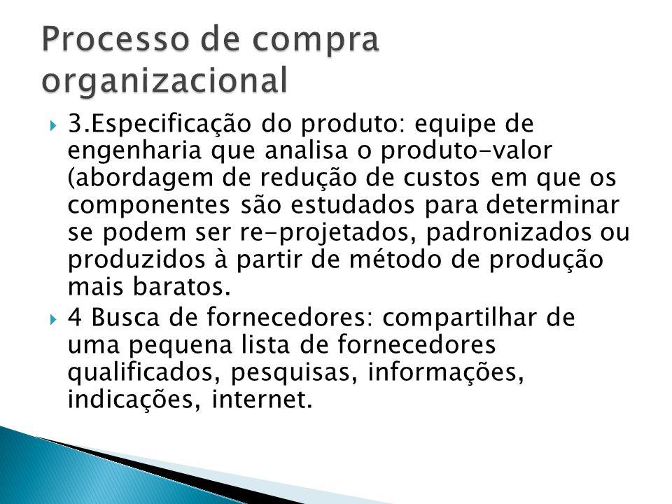 3.Especificação do produto: equipe de engenharia que analisa o produto-valor (abordagem de redução de custos em que os componentes são estudados para
