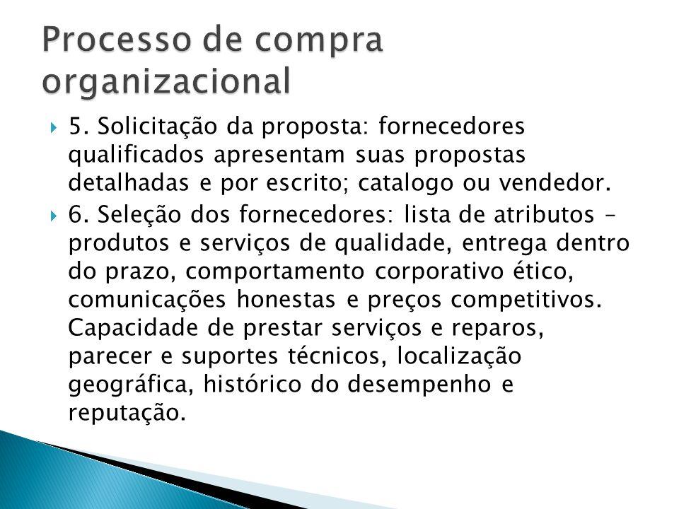 5. Solicitação da proposta: fornecedores qualificados apresentam suas propostas detalhadas e por escrito; catalogo ou vendedor. 6. Seleção dos fornece