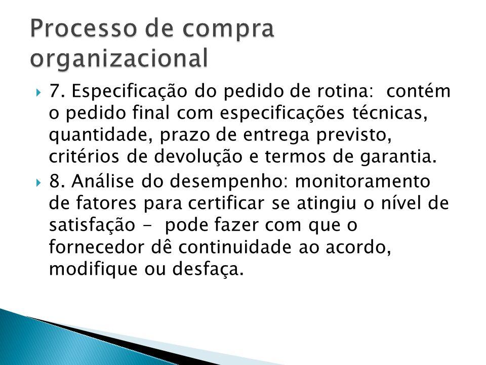 7. Especificação do pedido de rotina: contém o pedido final com especificações técnicas, quantidade, prazo de entrega previsto, critérios de devolução