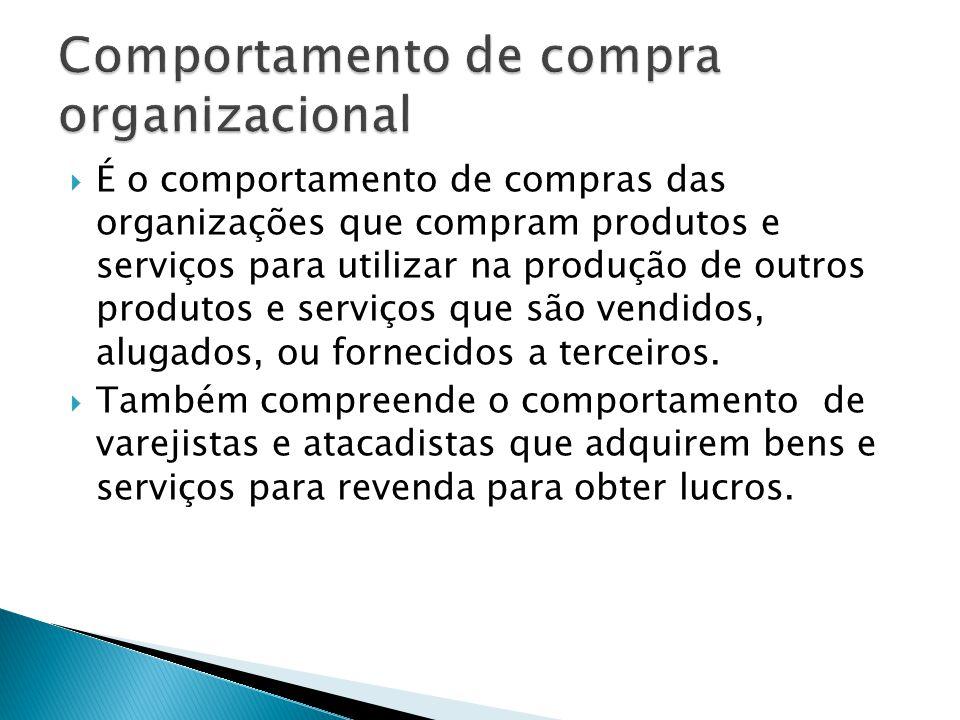 É o comportamento de compras das organizações que compram produtos e serviços para utilizar na produção de outros produtos e serviços que são vendidos