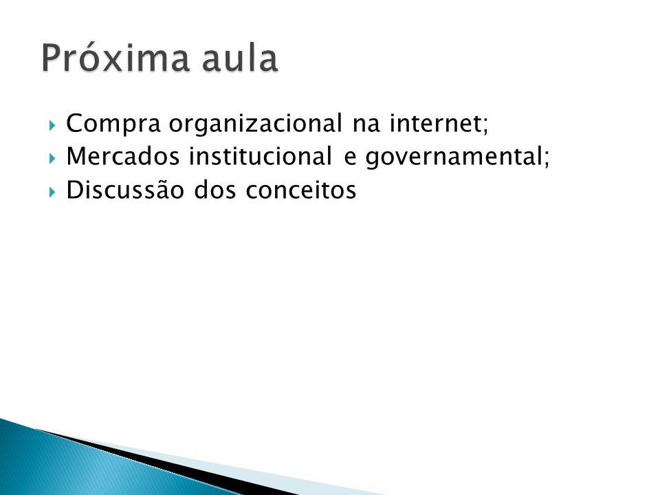 Compra organizacional na internet; Mercados institucional e governamental; Discussão dos conceitos