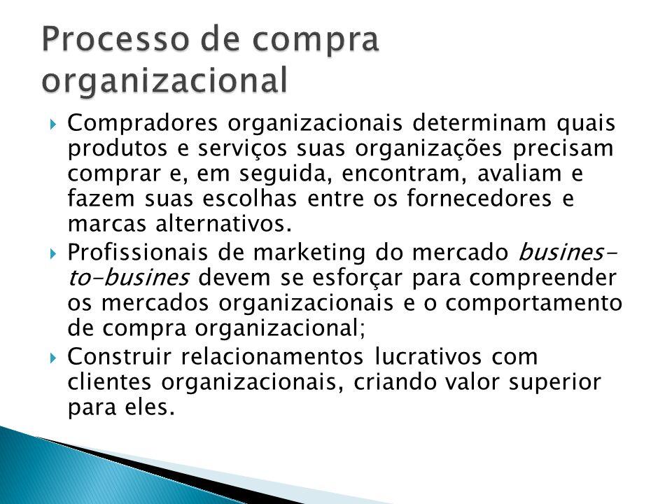 O mercado organizacional é enorme; Envolve muito dinheiro e produtos; Envolve pessoas que assumem os papéis na compra e tomam decisões de compra para satisfazer as necessidades.
