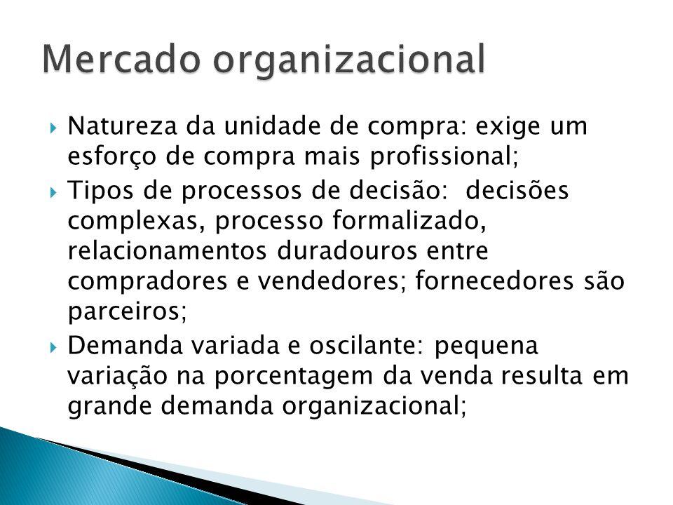 Natureza da unidade de compra: exige um esforço de compra mais profissional; Tipos de processos de decisão: decisões complexas, processo formalizado,