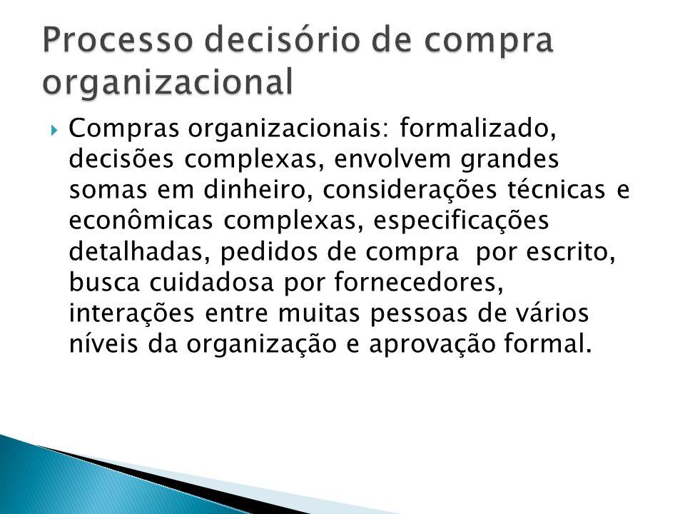Compras organizacionais: formalizado, decisões complexas, envolvem grandes somas em dinheiro, considerações técnicas e econômicas complexas, especific