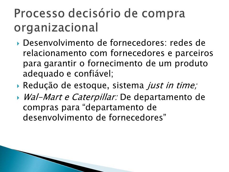 Desenvolvimento de fornecedores: redes de relacionamento com fornecedores e parceiros para garantir o fornecimento de um produto adequado e confiável;