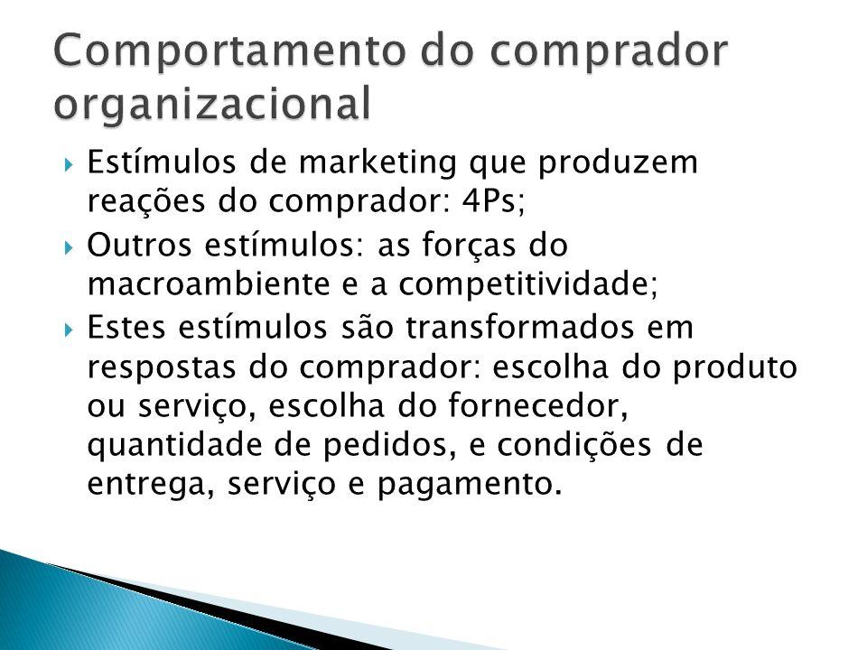 Centro de compras: formado por todas as pessoas envolvidas na decisão de compra; E o processo dessa decisão.
