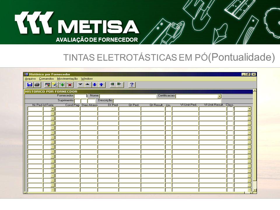 TINTAS ELETROTÁSTICAS EM PÓ (Pontualidade) AVALIAÇÃO DE FORNECEDOR
