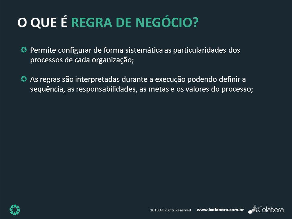 www.icolabora.com.br 2013 All Rights Reserved O QUE É REGRA DE NEGÓCIO? Permite configurar de forma sistemática as particularidades dos processos de c