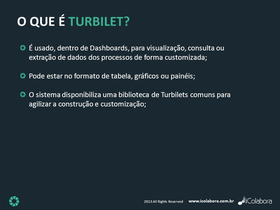 www.icolabora.com.br 2013 All Rights Reserved O QUE É TURBILET? É usado, dentro de Dashboards, para visualização, consulta ou extração de dados dos pr