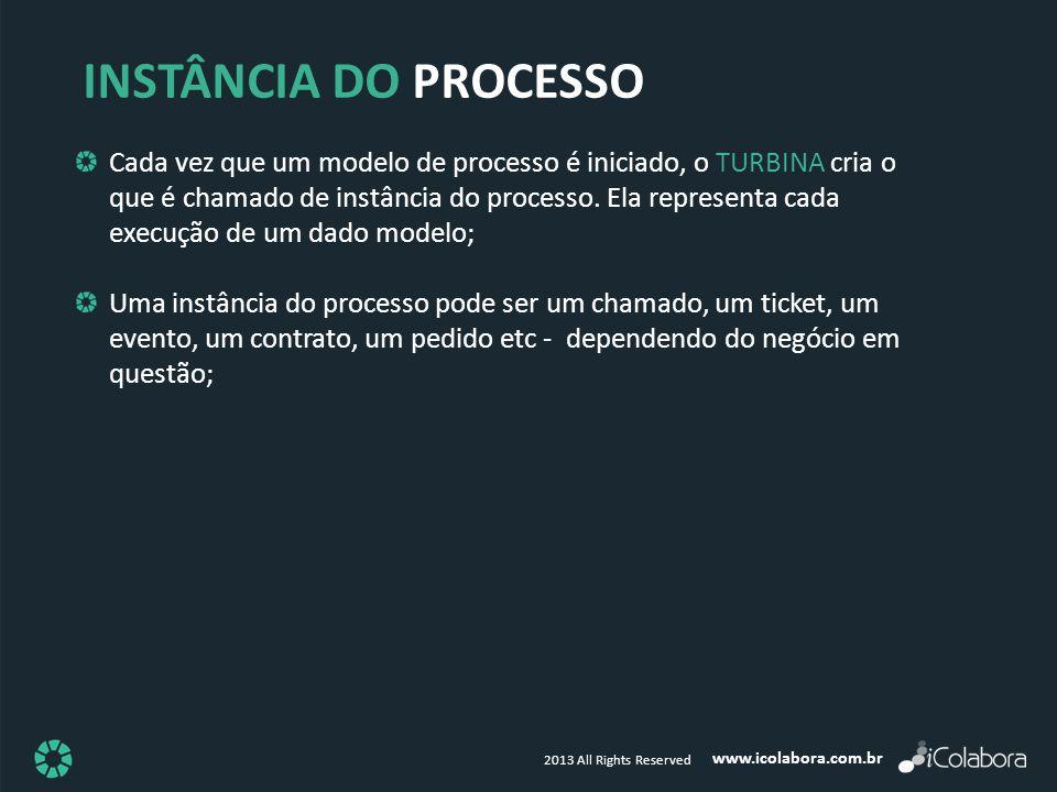 www.icolabora.com.br 2013 All Rights Reserved INSTÂNCIA DO PROCESSO Cada vez que um modelo de processo é iniciado, o TURBINA cria o que é chamado de i