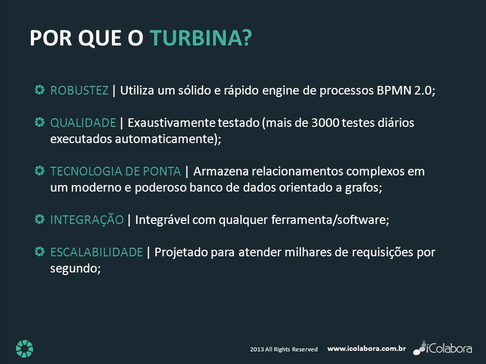 www.icolabora.com.br 2013 All Rights Reserved ROBUSTEZ | Utiliza um sólido e rápido engine de processos BPMN 2.0; QUALIDADE | Exaustivamente testado (