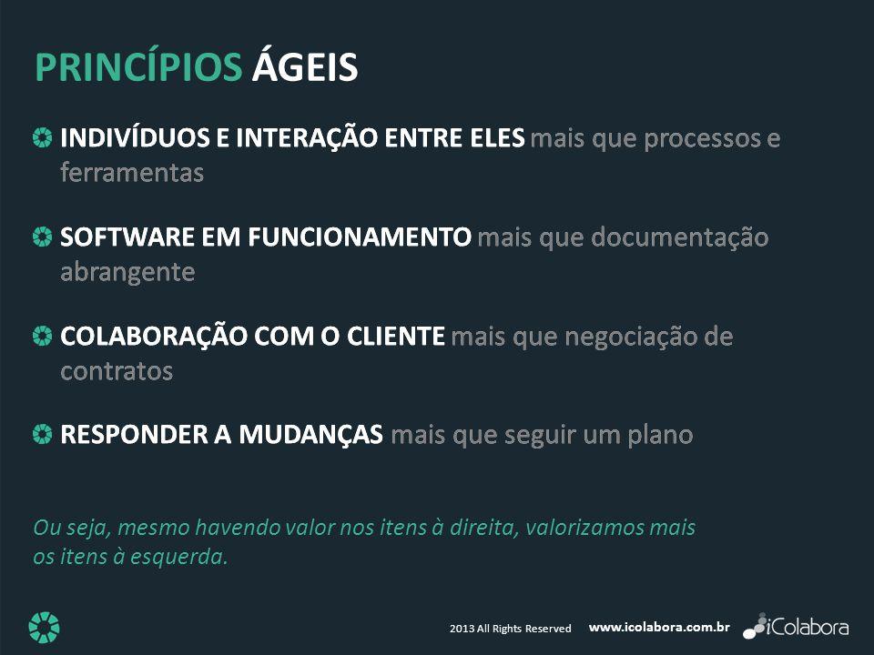www.icolabora.com.br 2013 All Rights Reserved PRINCÍPIOS ÁGEIS INDIVÍDUOS E INTERAÇÃO ENTRE ELES mais que processos e ferramentas SOFTWARE EM FUNCIONA