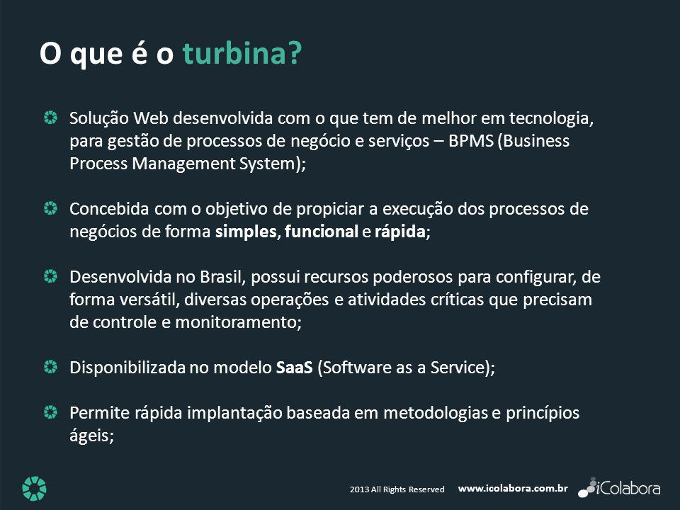 www.icolabora.com.br 2013 All Rights Reserved O que é o turbina? Solução Web desenvolvida com o que tem de melhor em tecnologia, para gestão de proces