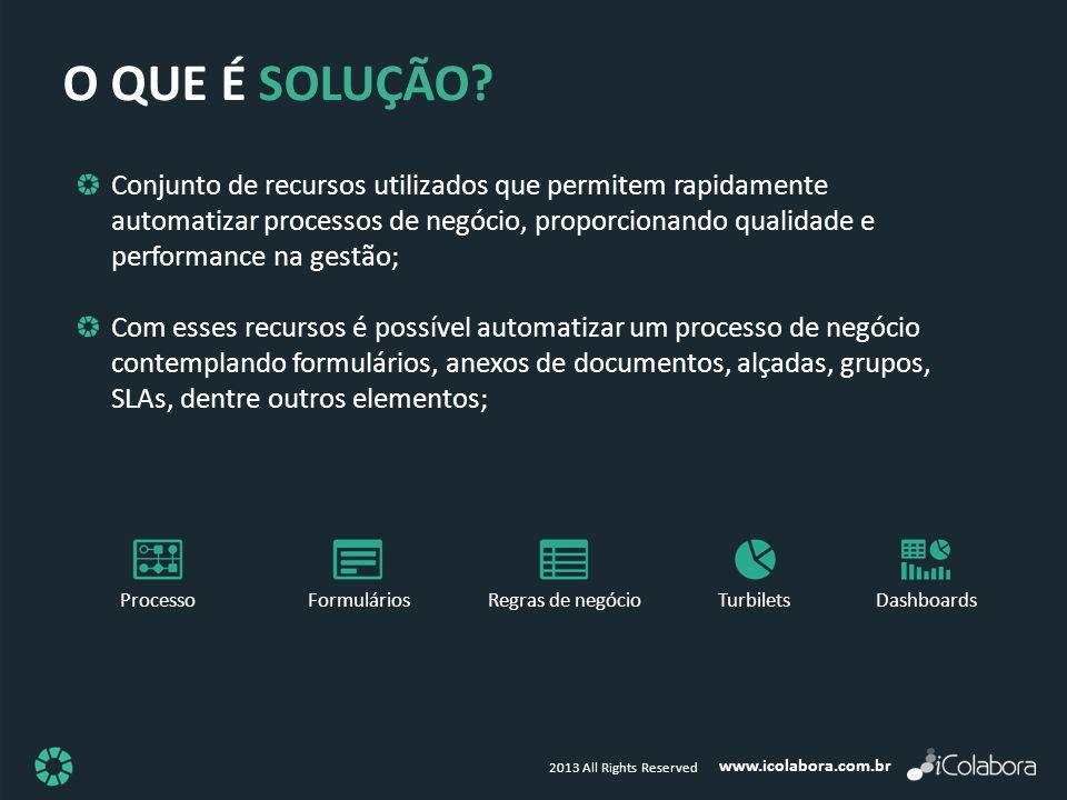 www.icolabora.com.br 2013 All Rights Reserved O QUE É SOLUÇÃO? Conjunto de recursos utilizados que permitem rapidamente automatizar processos de negóc