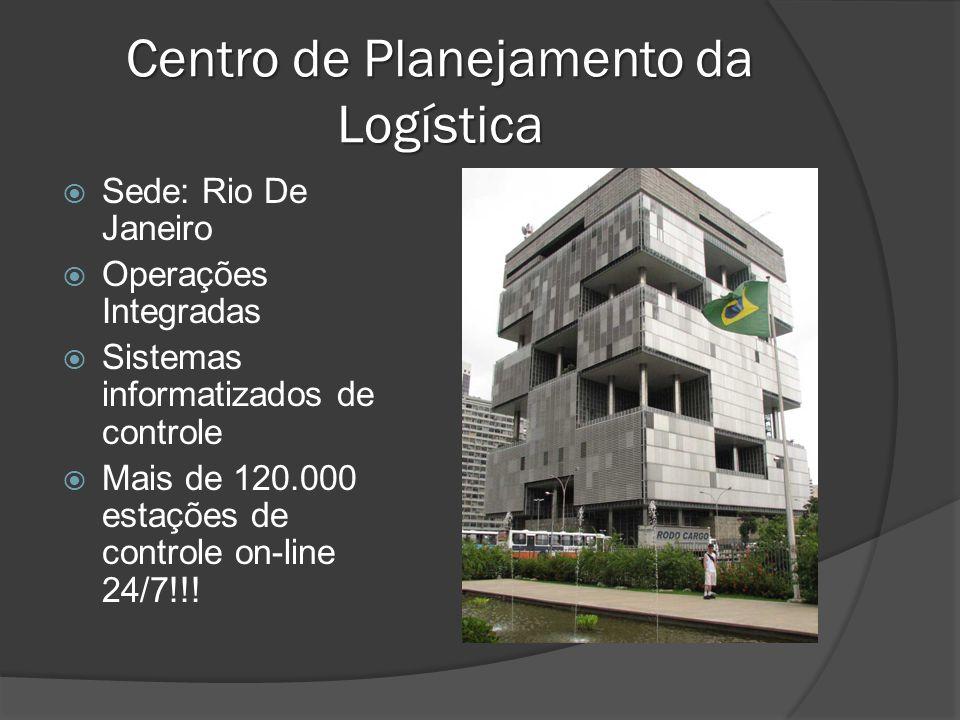 Centro de Planejamento da Logística Sede: Rio De Janeiro Operações Integradas Sistemas informatizados de controle Mais de 120.000 estações de controle