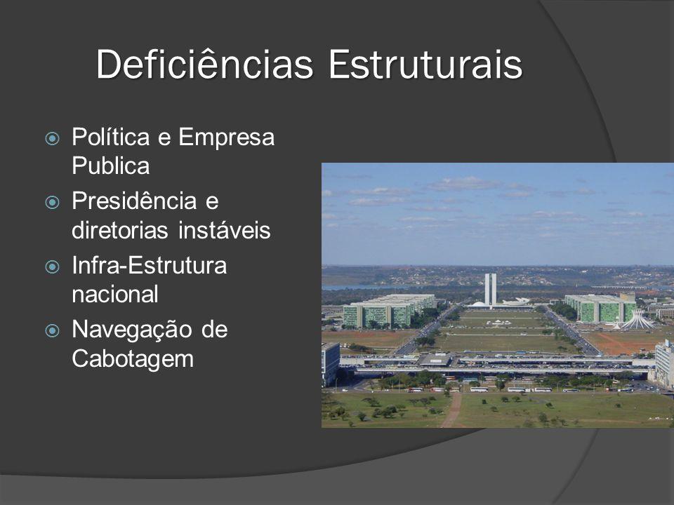 Deficiências Estruturais Política e Empresa Publica Presidência e diretorias instáveis Infra-Estrutura nacional Navegação de Cabotagem