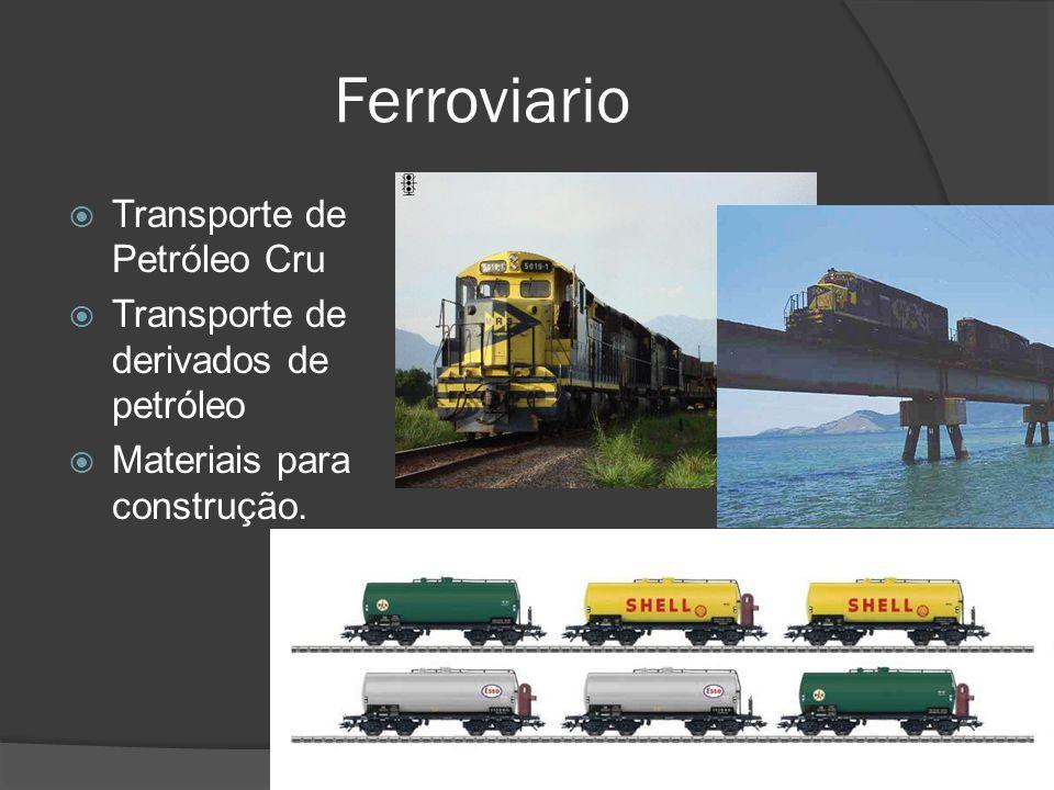 Ferroviario Transporte de Petróleo Cru Transporte de derivados de petróleo Materiais para construção.