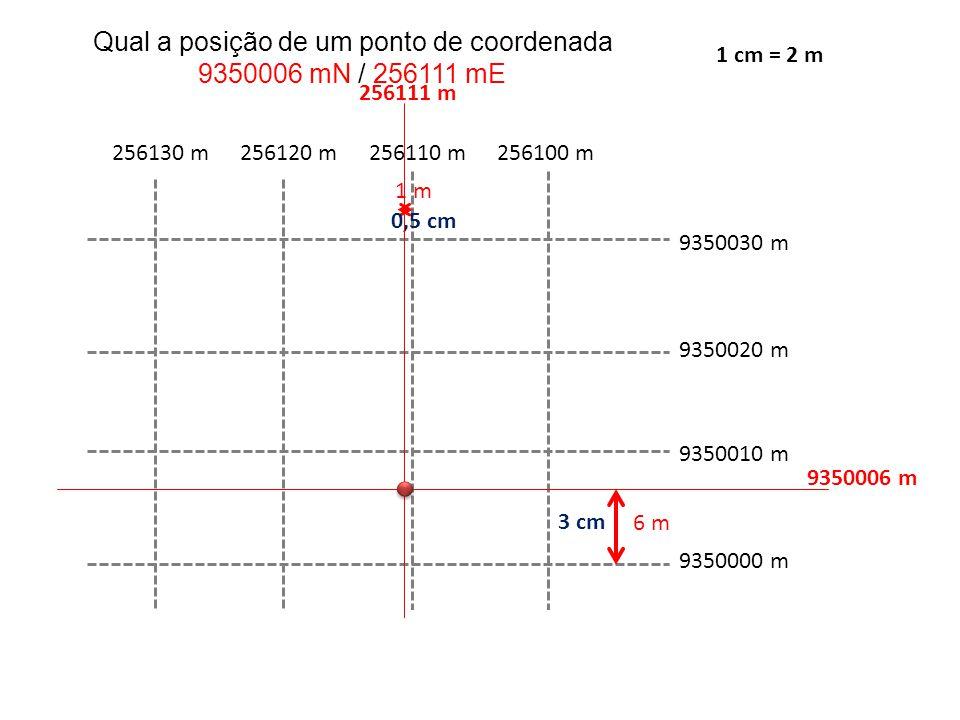 9350030 m 9350000 m 9350010 m 9350020 m 256100 m256110 m256120 m256130 m Qual a posição de um ponto de coordenada 9350006 mN / 256111 mE 6 m 1 m 1 cm = 2 m 3 cm 0,5 cm 9350006 m 256111 m