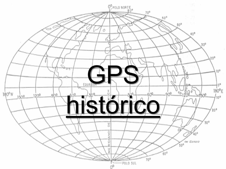 GPShistórico