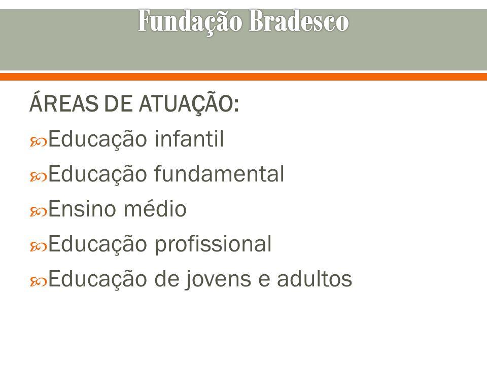 ÁREAS DE ATUAÇÃO: Educação infantil Educação fundamental Ensino médio Educação profissional Educação de jovens e adultos