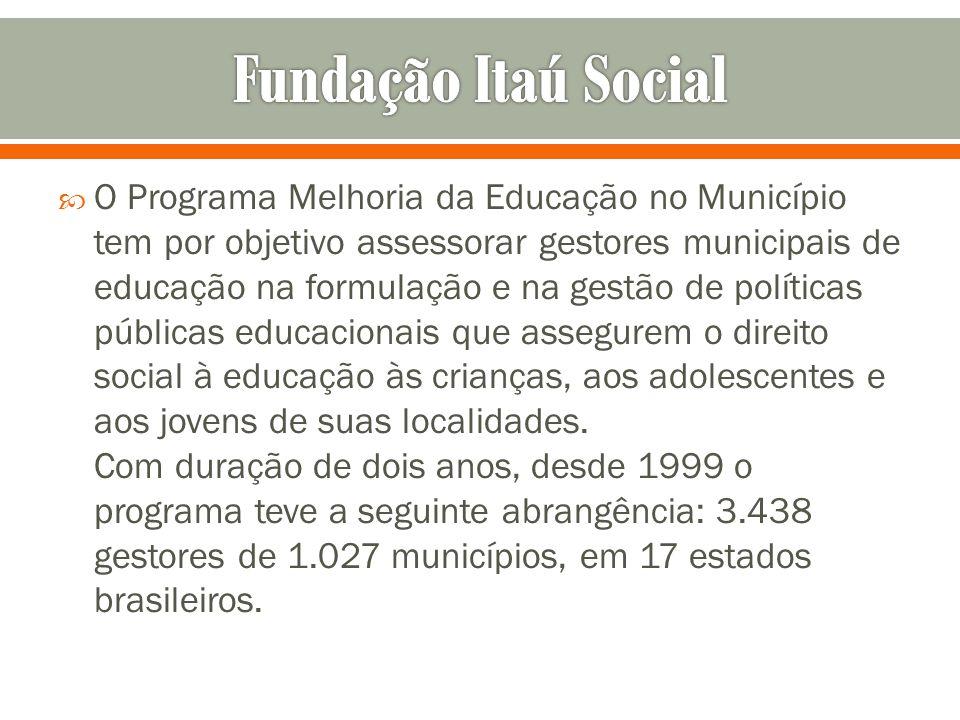 O Programa Melhoria da Educação no Município tem por objetivo assessorar gestores municipais de educação na formulação e na gestão de políticas públic