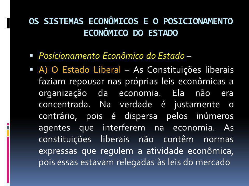 OS SISTEMAS ECONÔMICOS E O POSICIONAMENTO ECONÔMICO DO ESTADO Posicionamento Econômico do Estado – A) O Estado Liberal – As Constituições liberais faz
