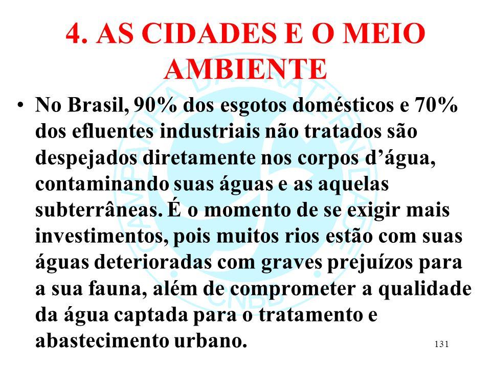 4. AS CIDADES E O MEIO AMBIENTE No Brasil, 90% dos esgotos domésticos e 70% dos efluentes industriais não tratados são despejados diretamente nos corp