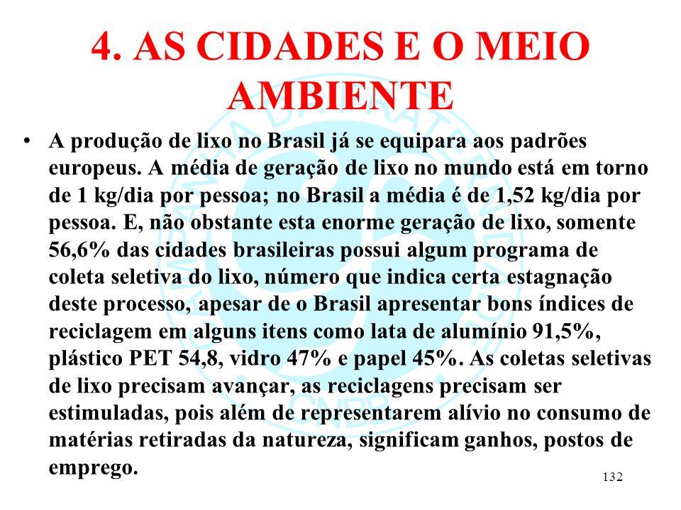 4. AS CIDADES E O MEIO AMBIENTE A produção de lixo no Brasil já se equipara aos padrões europeus. A média de geração de lixo no mundo está em torno de