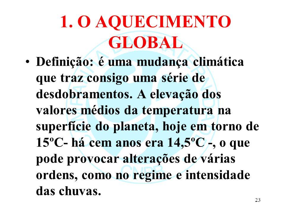 1. O AQUECIMENTO GLOBAL Definição: é uma mudança climática que traz consigo uma série de desdobramentos. A elevação dos valores médios da temperatura