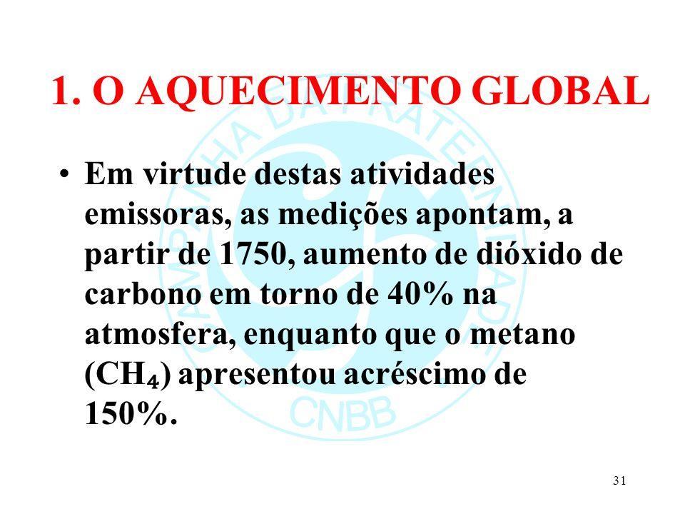 1. O AQUECIMENTO GLOBAL Em virtude destas atividades emissoras, as medições apontam, a partir de 1750, aumento de dióxido de carbono em torno de 40% n