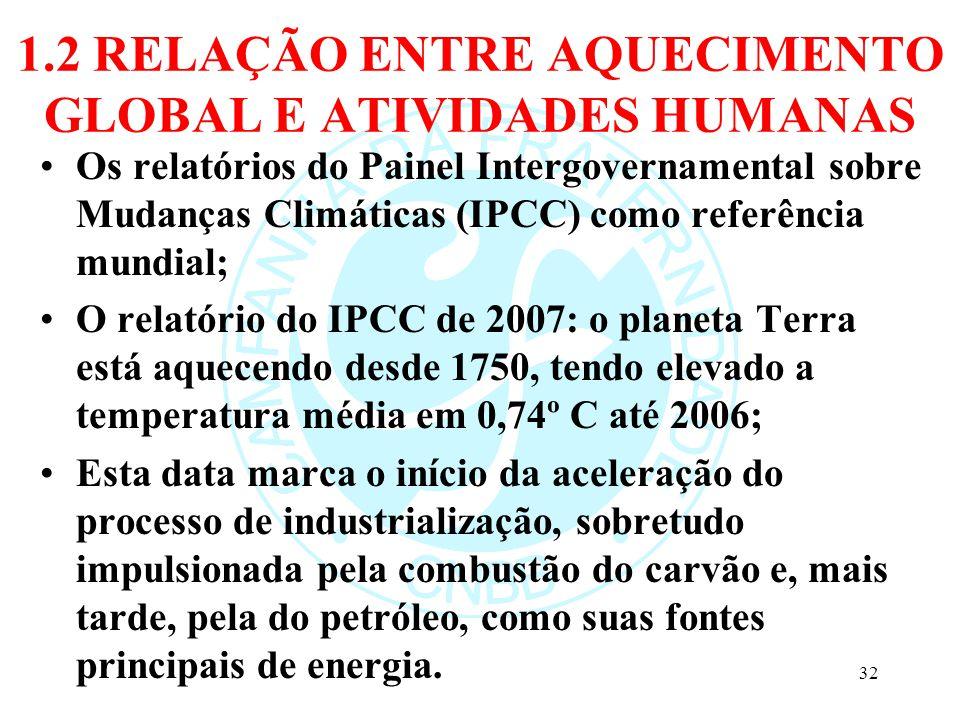 1.2 RELAÇÃO ENTRE AQUECIMENTO GLOBAL E ATIVIDADES HUMANAS Os relatórios do Painel Intergovernamental sobre Mudanças Climáticas (IPCC) como referência