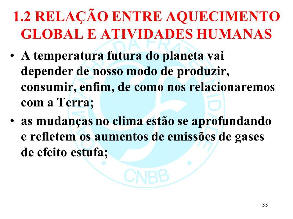 1.2 RELAÇÃO ENTRE AQUECIMENTO GLOBAL E ATIVIDADES HUMANAS A temperatura futura do planeta vai depender de nosso modo de produzir, consumir, enfim, de