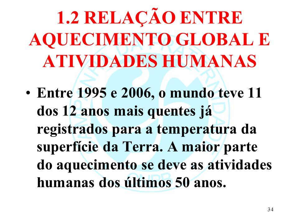1.2 RELAÇÃO ENTRE AQUECIMENTO GLOBAL E ATIVIDADES HUMANAS Entre 1995 e 2006, o mundo teve 11 dos 12 anos mais quentes já registrados para a temperatur