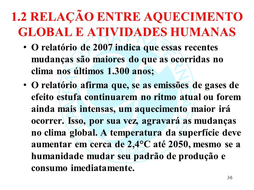 1.2 RELAÇÃO ENTRE AQUECIMENTO GLOBAL E ATIVIDADES HUMANAS O relatório de 2007 indica que essas recentes mudanças são maiores do que as ocorridas no cl