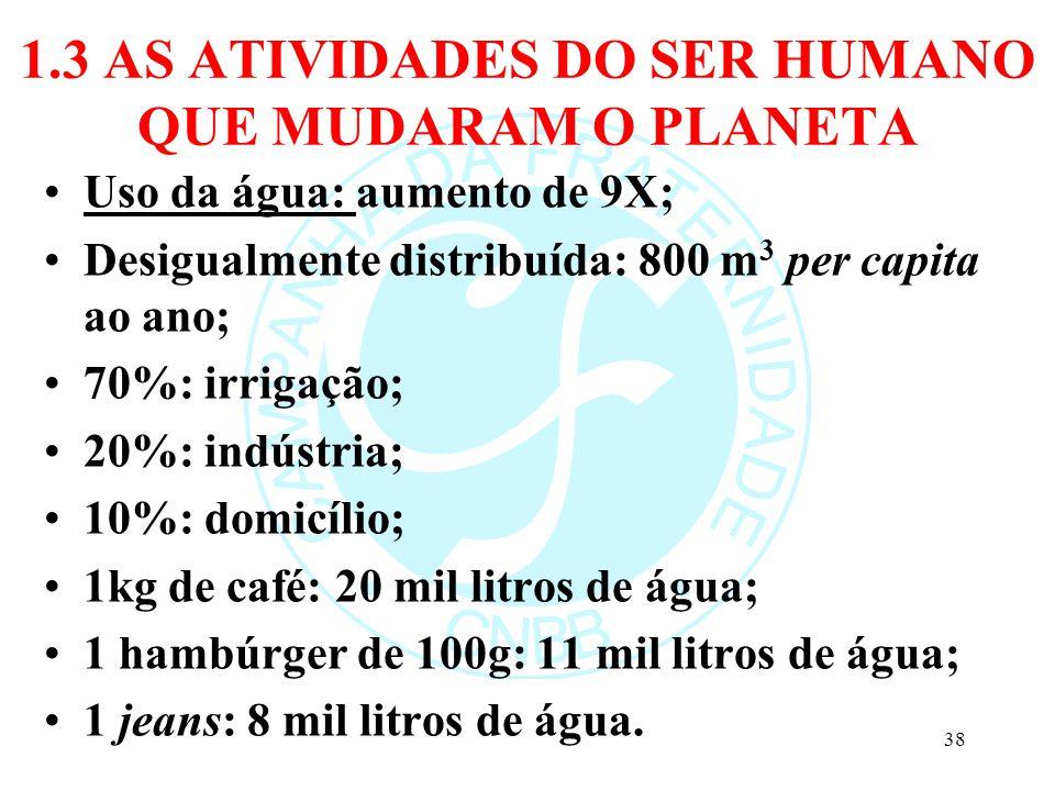 1.3 AS ATIVIDADES DO SER HUMANO QUE MUDARAM O PLANETA Uso da água: aumento de 9X; Desigualmente distribuída: 800 m 3 per capita ao ano; 70%: irrigação
