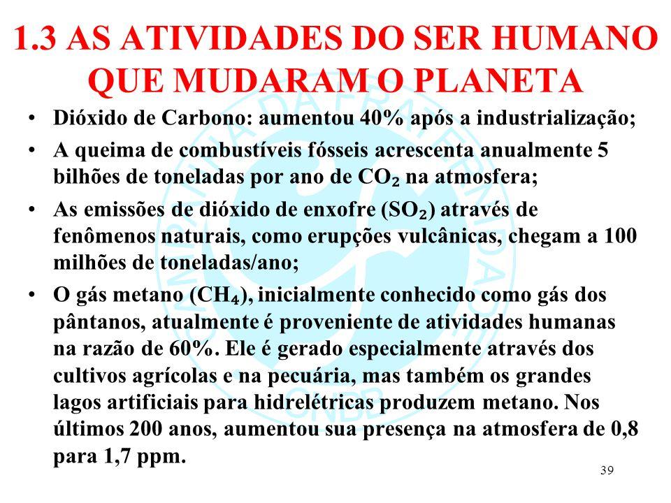 1.3 AS ATIVIDADES DO SER HUMANO QUE MUDARAM O PLANETA Dióxido de Carbono: aumentou 40% após a industrialização; A queima de combustíveis fósseis acres