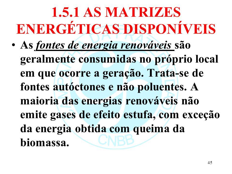 1.5.1 AS MATRIZES ENERGÉTICAS DISPONÍVEIS As fontes de energia renováveis são geralmente consumidas no próprio local em que ocorre a geração. Trata-se