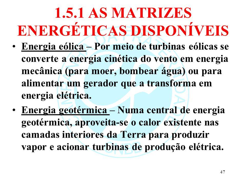 1.5.1 AS MATRIZES ENERGÉTICAS DISPONÍVEIS Energia eólica – Por meio de turbinas eólicas se converte a energia cinética do vento em energia mecânica (p