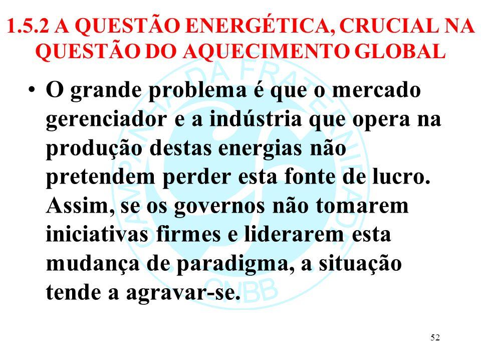 1.5.2 A QUESTÃO ENERGÉTICA, CRUCIAL NA QUESTÃO DO AQUECIMENTO GLOBAL O grande problema é que o mercado gerenciador e a indústria que opera na produção
