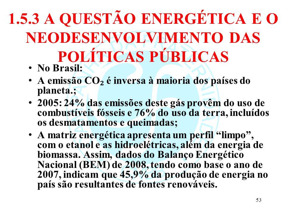 1.5.3 A QUESTÃO ENERGÉTICA E O NEODESENVOLVIMENTO DAS POLÍTICAS PÚBLICAS No Brasil: A emissão CO é inversa à maioria dos países do planeta.; 2005: 24%