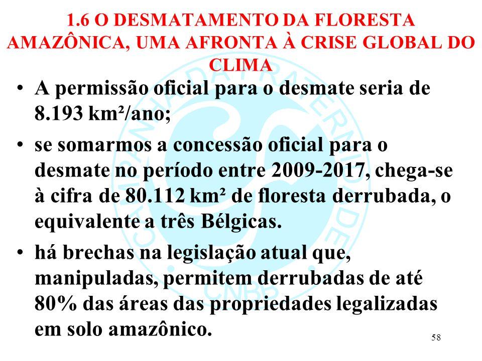 1.6 O DESMATAMENTO DA FLORESTA AMAZÔNICA, UMA AFRONTA À CRISE GLOBAL DO CLIMA A permissão oficial para o desmate seria de 8.193 km²/ano; se somarmos a
