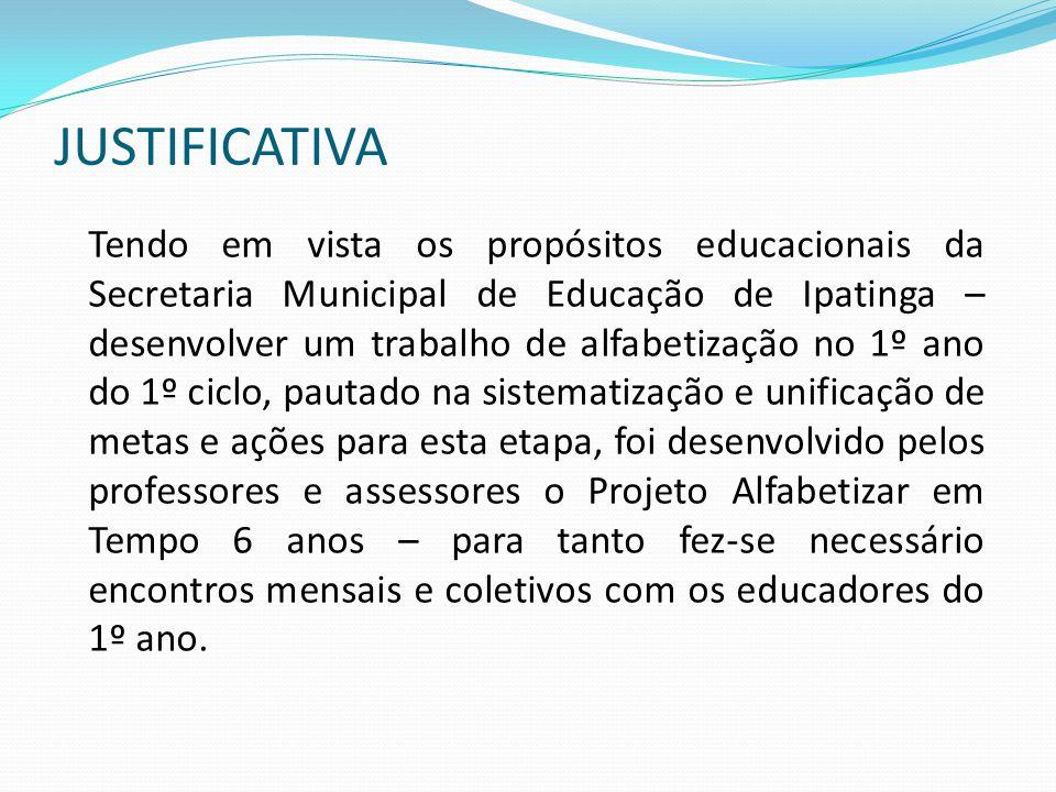 METODOLOGIA DO PROGRAM A DESENVOLVIMENTO INTEGRAL DO EDUCANDO PLANEJAMENTO COLETIVO E INTERDISCIPLINAR AVALIAÇÃO AÇÃO/REFLEXÃO/ AÇÃO OFICINAS/ INTERVENÇÕES PEDAGÓGICAS PROFESSOR MEDIADOR DO PROCESSO CONSCIÊNCIA FONÊMICA E FONOLÓGICA FORMAÇÃO E ACOMPANHAMENTO
