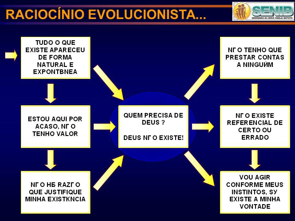 RACIOCÍNIO EVOLUCIONISTA...