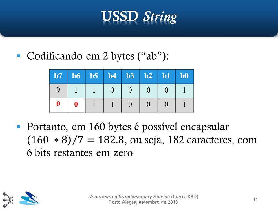 11 Unstructured Supplementary Service Data (USSD) Porto Alegre, setembro de 2013 b7b6b5b4b3b2b1b0 0 1100001 0 0110001