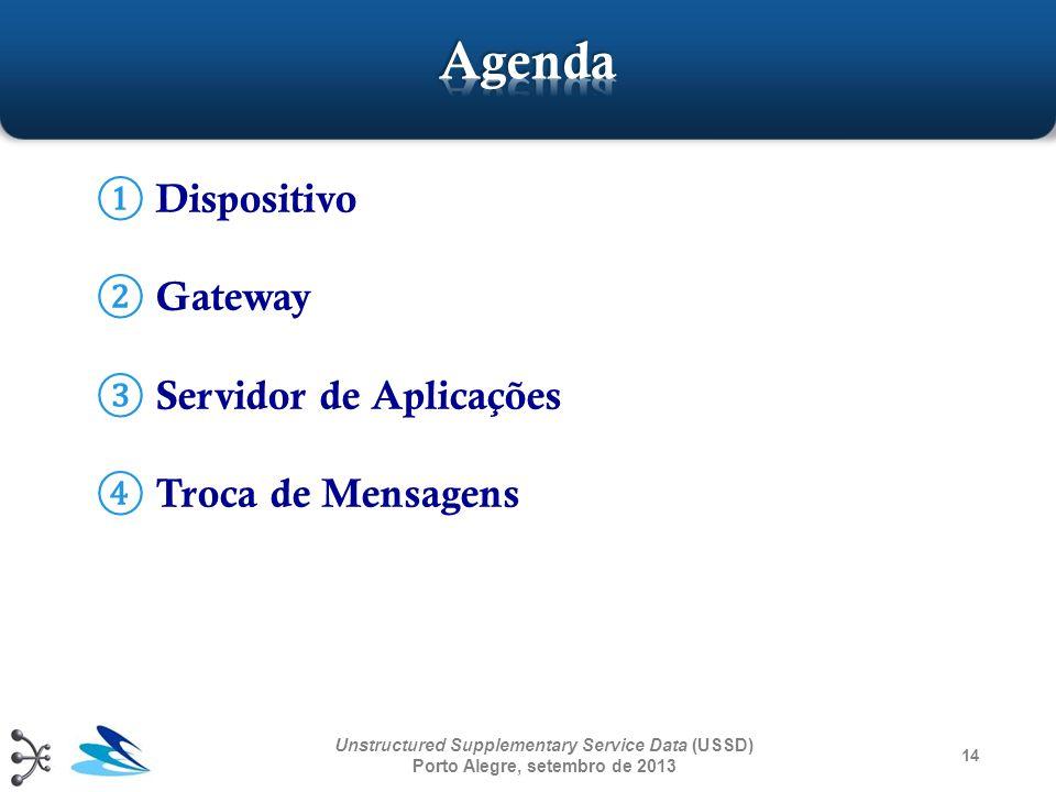 Dispositivo Gateway Servidor de Aplicações Troca de Mensagens 14 Unstructured Supplementary Service Data (USSD) Porto Alegre, setembro de 2013