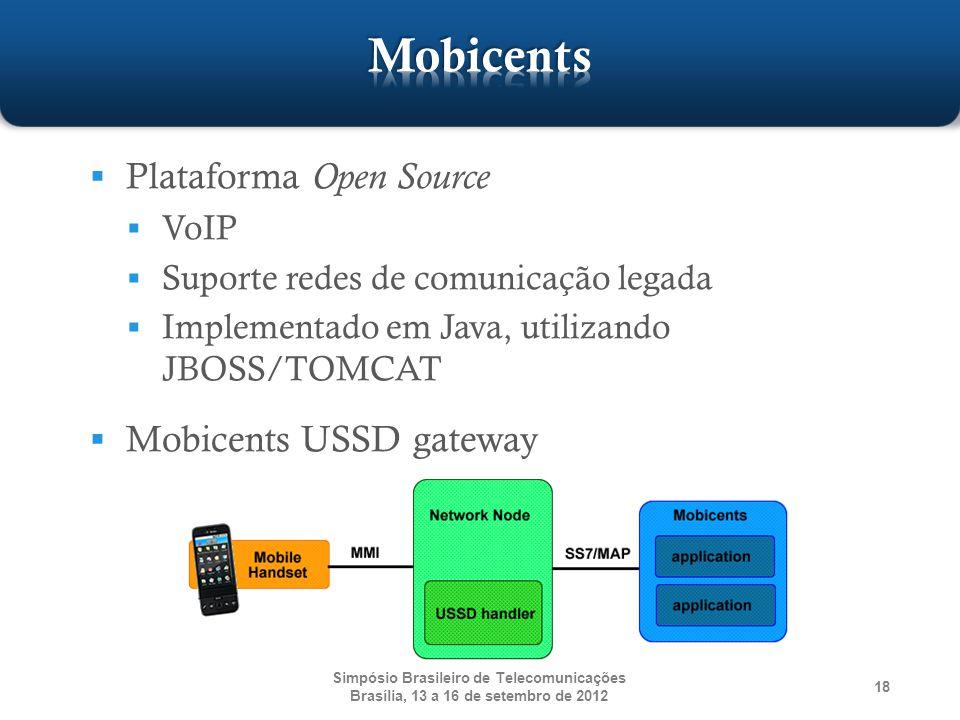 Plataforma Open Source VoIP Suporte redes de comunicação legada Implementado em Java, utilizando JBOSS/TOMCAT Mobicents USSD gateway Simpósio Brasilei
