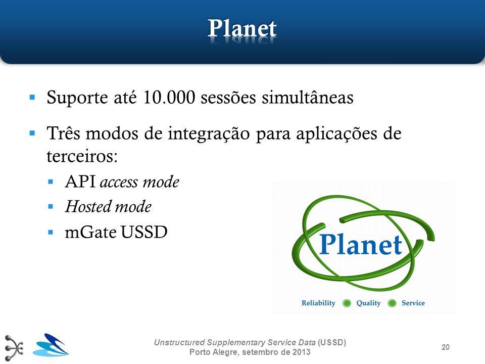 20 Unstructured Supplementary Service Data (USSD) Porto Alegre, setembro de 2013 Suporte até 10.000 sessões simultâneas Três modos de integração para